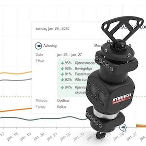 Imenco Aquabyte camera and graph